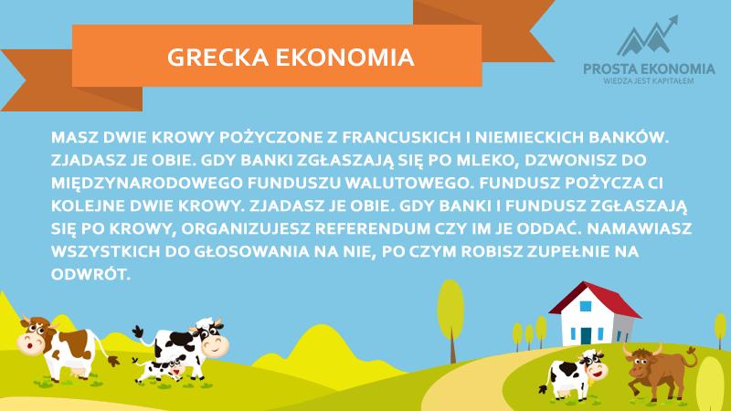 grecka ekonomia
